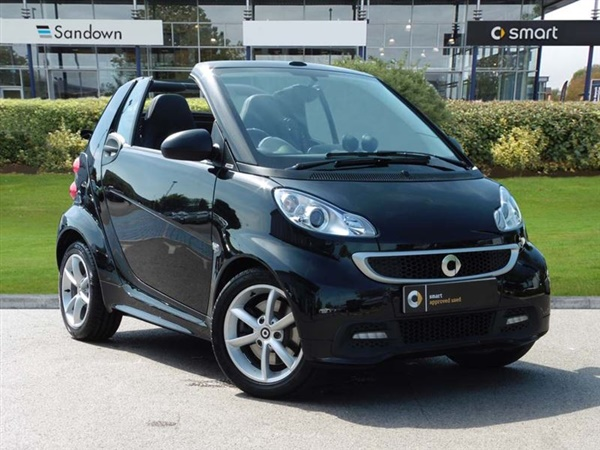 Large image for the Smart fortwo cabrio